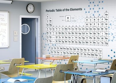 Science Periodic Table Wall Mural